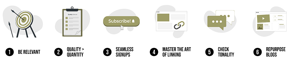 How to use website blogs to Rank #1.