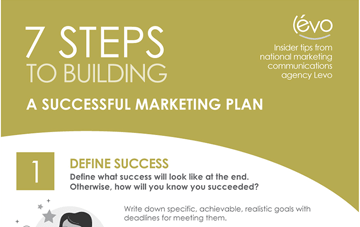 7 Steps to Building a Successful Marketing Plan
